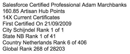 artisan ranking